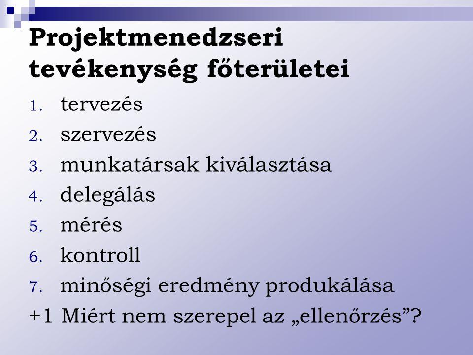 Projektmenedzseri tevékenység főterületei 1. tervezés 2.