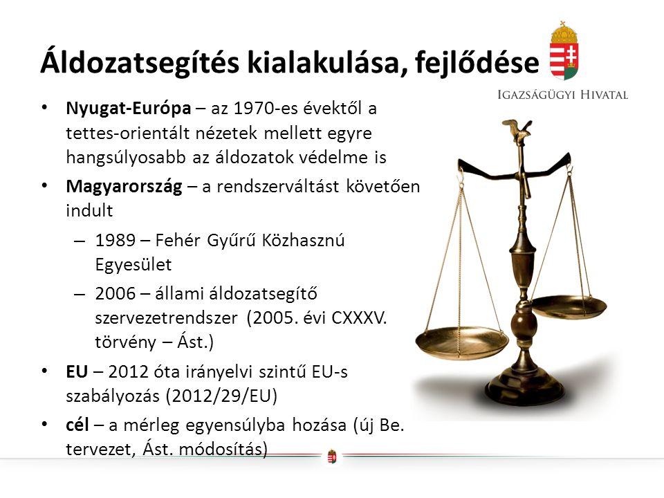 Áldozatsegítés kialakulása, fejlődése Nyugat-Európa – az 1970-es évektől a tettes-orientált nézetek mellett egyre hangsúlyosabb az áldozatok védelme is Magyarország – a rendszerváltást követően indult – 1989 – Fehér Gyűrű Közhasznú Egyesület – 2006 – állami áldozatsegítő szervezetrendszer (2005.