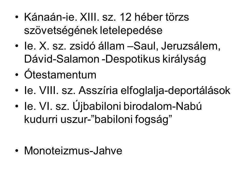 Kánaán-ie. XIII. sz. 12 héber törzs szövetségének letelepedése Ie.