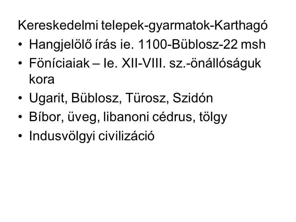 Kereskedelmi telepek-gyarmatok-Karthagó Hangjelölő írás ie.
