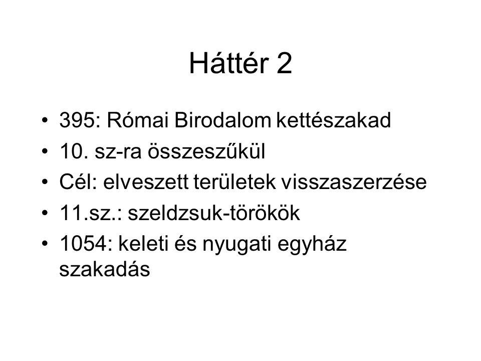 Háttér 2 395: Római Birodalom kettészakad 10.