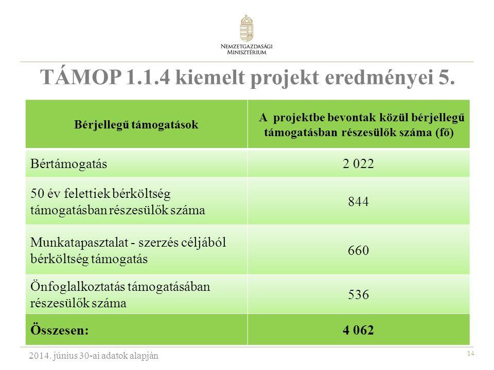 14 TÁMOP 1.1.4 kiemelt projekt eredményei 5.