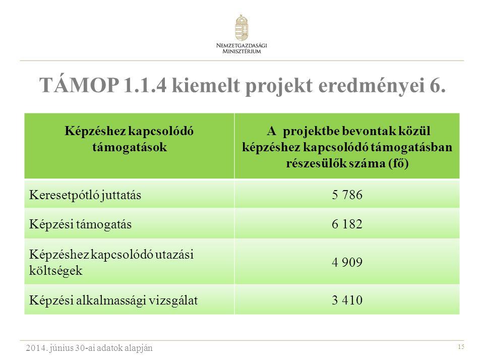 15 TÁMOP 1.1.4 kiemelt projekt eredményei 6.