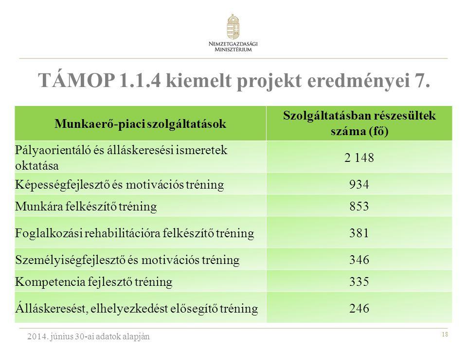 18 TÁMOP 1.1.4 kiemelt projekt eredményei 7.