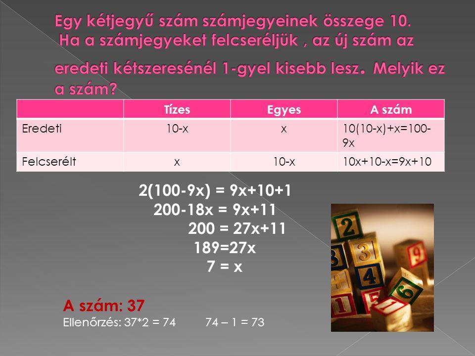 TízesEgyesA szám Eredeti10-xx10(10-x)+x=100- 9x Felcseréltx10-x10x+10-x=9x+10 2(100-9x) = 9x+10+1 200-18x = 9x+11 200 = 27x+11 189=27x 7 = x A szám: 37 Ellenőrzés: 37*2 = 7474 – 1 = 73