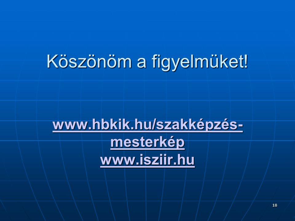 18 Köszönöm a figyelmüket! www.hbkik.hu/szakképzés- mesterkép www.isziir.hu www.hbkik.hu/szakképzés www.hbkik.hu/szakképzés