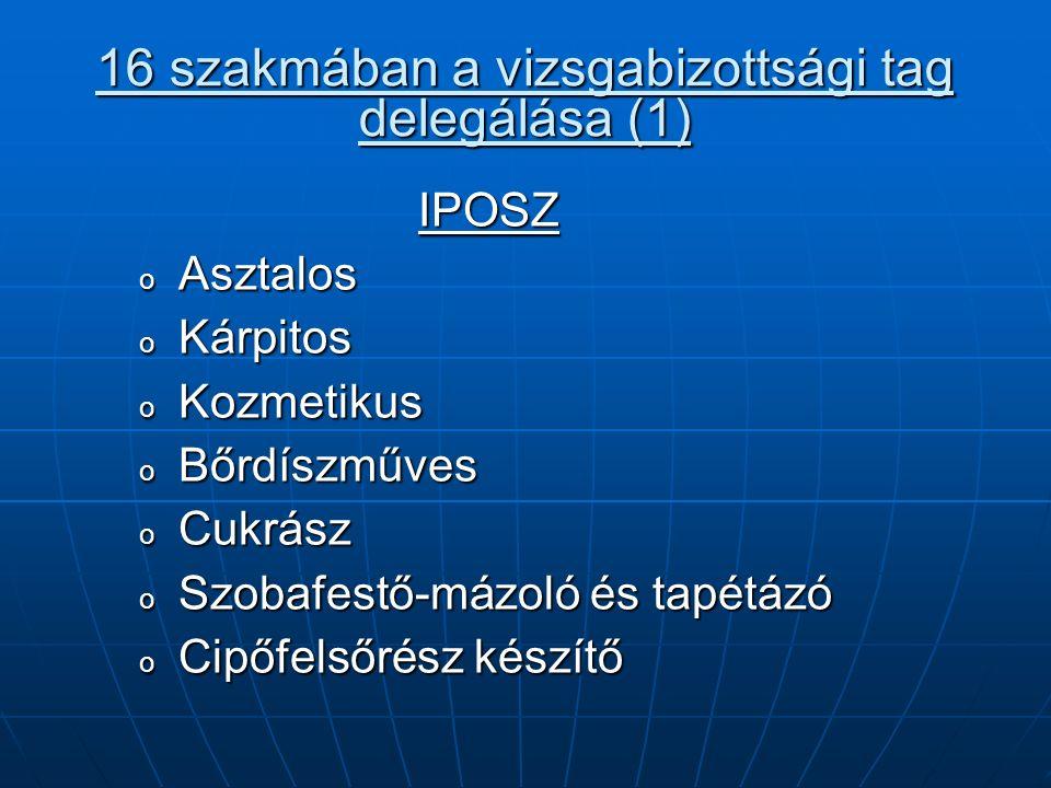 16 szakmában a vizsgabizottsági tag delegálása (1) IPOSZ o Asztalos o Kárpitos o Kozmetikus o Bőrdíszműves o Cukrász o Szobafestő-mázoló és tapétázó o