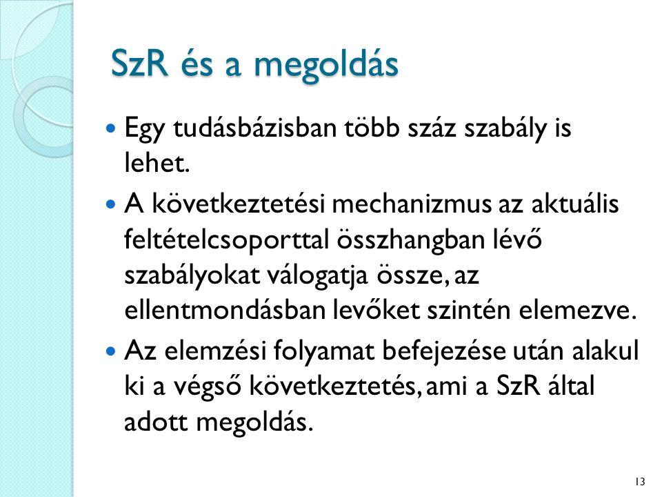 SzR és a megoldás Egy tudásbázisban több száz szabály is lehet.
