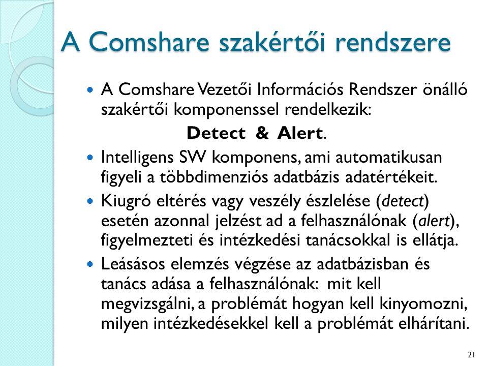 A Comshare szakértői rendszere A Comshare Vezetői Információs Rendszer önálló szakértői komponenssel rendelkezik: Detect & Alert. Intelligens SW kompo