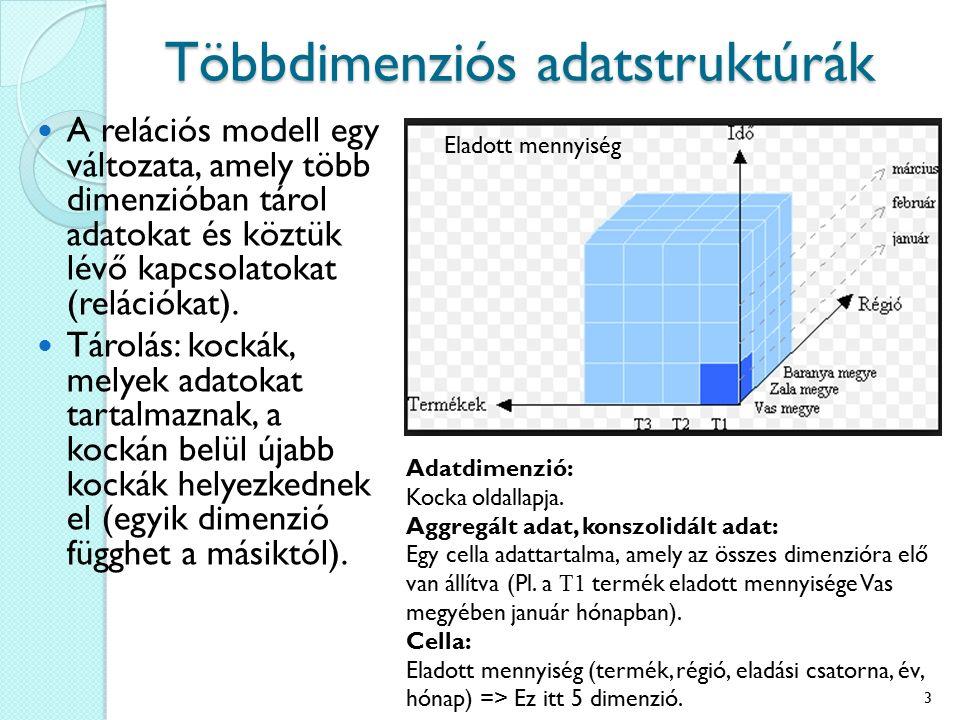 Többdimenziós adatstruktúrák A relációs modell egy változata, amely több dimenzióban tárol adatokat és köztük lévő kapcsolatokat (relációkat). Tárolás