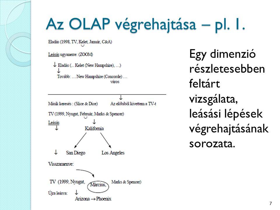 Az OLAP végrehajtása – pl. 1. Egy dimenzió részletesebben feltárt vizsgálata, leásási lépések végrehajtásának sorozata. 7
