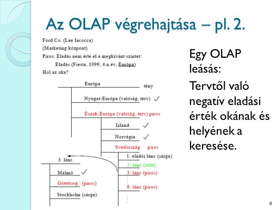 Az OLAP végrehajtása – pl. 2. Egy OLAP leásás: Tervtől való negatív eladási érték okának és helyének a keresése. 8