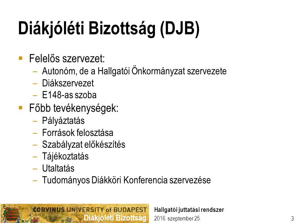Diákjóléti Bizottság 2016. szeptember 25. Hallgatói juttatási rendszer 3 Diákjóléti Bizottság (DJB)  Felelős szervezet: –Autonóm, de a Hallgatói Önko