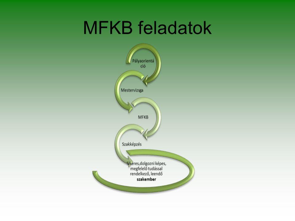 MFKB feladatok