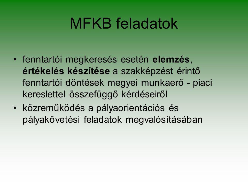 MFKB feladatok fenntartói megkeresés esetén elemzés, értékelés készítése a szakképzést érintő fenntartói döntések megyei munkaerő - piaci kereslettel összefüggő kérdéseiről közreműködés a pályaorientációs és pályakövetési feladatok megvalósításában