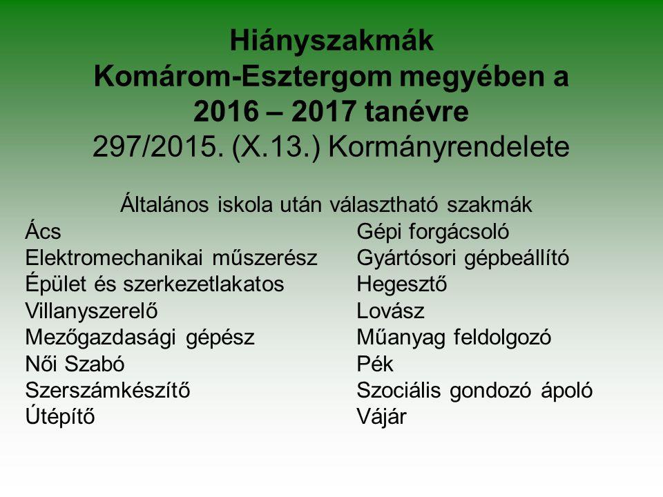Hiányszakmák Komárom-Esztergom megyében a 2016 – 2017 tanévre 297/2015.