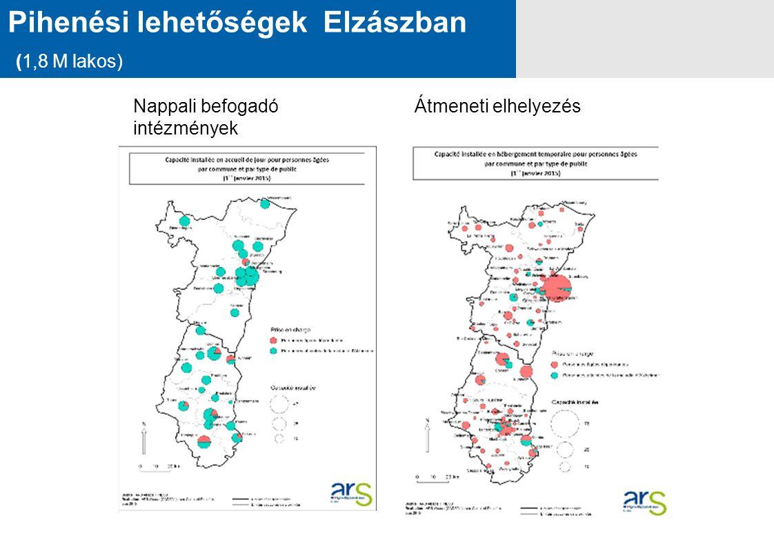 Pihenési lehetőségek Elzászban (1,8 M lakos) Nappali befogadó intézmények Átmeneti elhelyezés