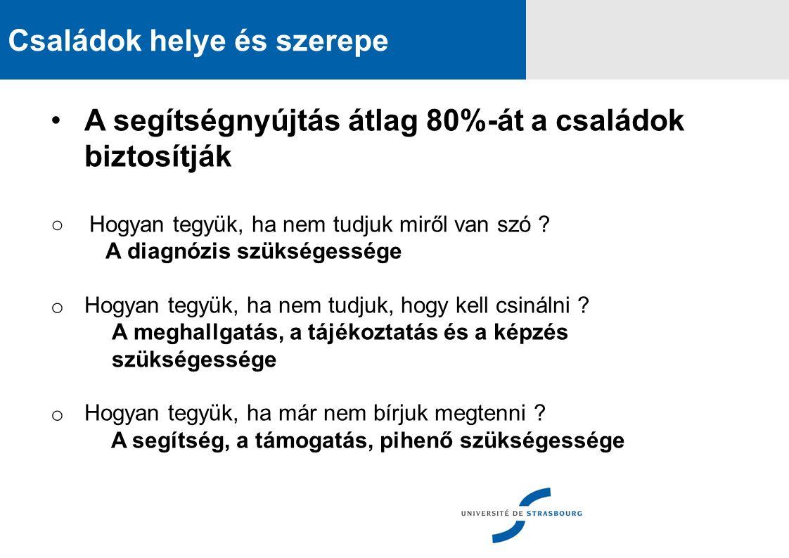 Családok helye és szerepe A segítségnyújtás átlag 80%-át a családok biztosítják ○ Hogyan tegyük, ha nem tudjuk miről van szó ? A diagnózis szükségessé