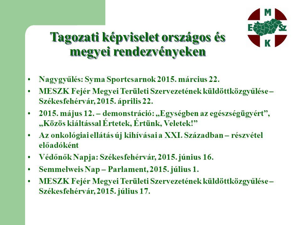Tagozati képviselet országos és megyei rendezvényeken Nagygyűlés: Syma Sportcsarnok 2015.