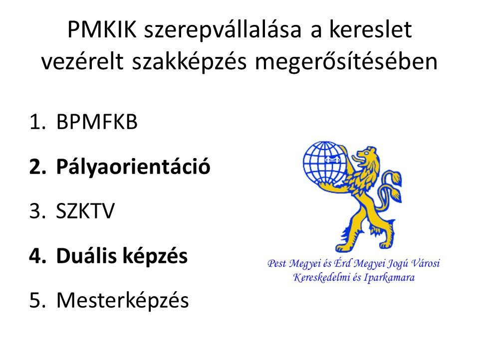 PMKIK szerepvállalása a kereslet vezérelt szakképzés megerősítésében 1.BPMFKB 2.Pályaorientáció 3.SZKTV 4.Duális képzés 5.Mesterképzés
