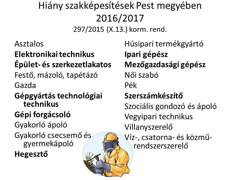 Hiány szakképesítések Pest megyében 2016/2017 297/2015 (X.13.) korm.