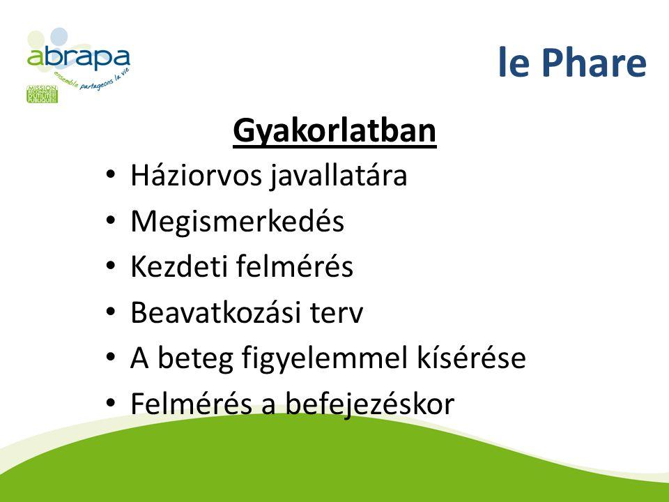 le Phare Gyakorlatban Háziorvos javallatára Megismerkedés Kezdeti felmérés Beavatkozási terv A beteg figyelemmel kísérése Felmérés a befejezéskor