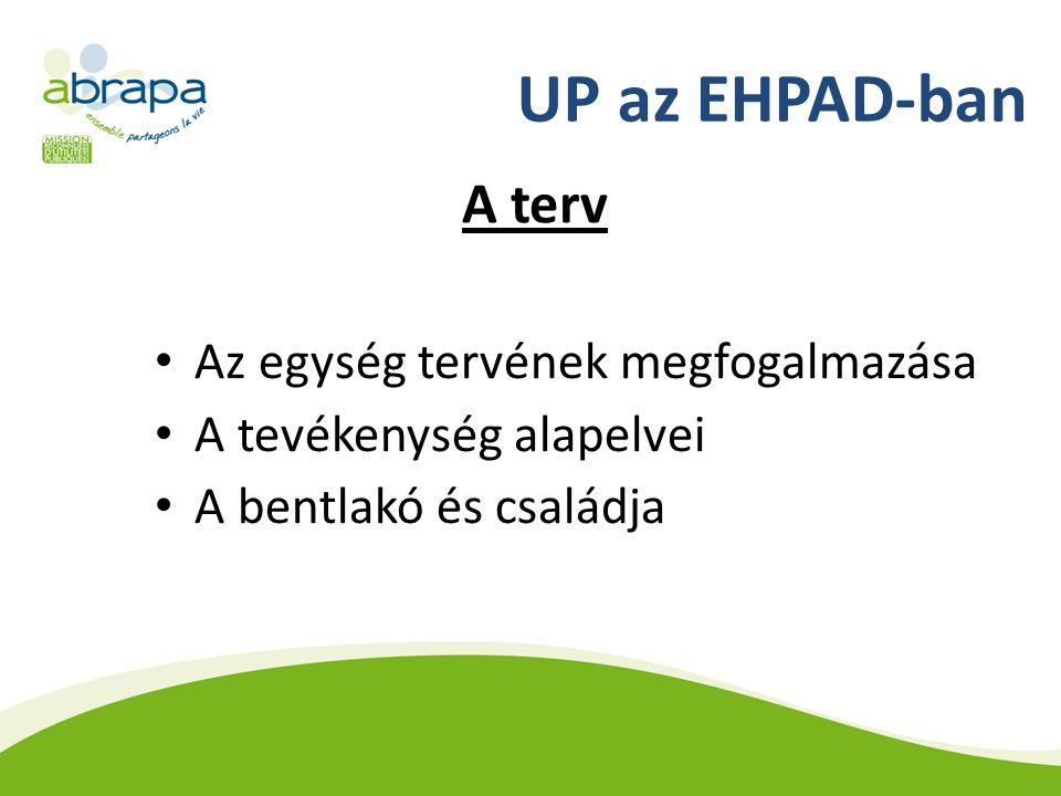 UP az EHPAD-ban A terv Az egység tervének megfogalmazása A tevékenység alapelvei A bentlakó és családja