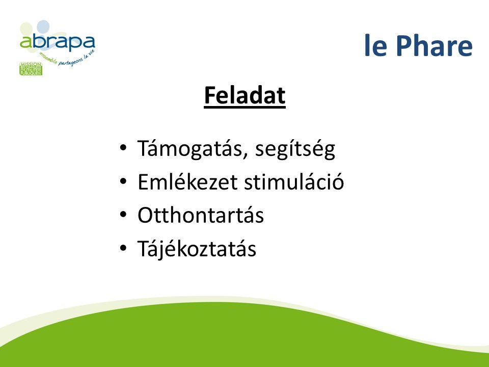 le Phare Feladat Támogatás, segítség Emlékezet stimuláció Otthontartás Tájékoztatás