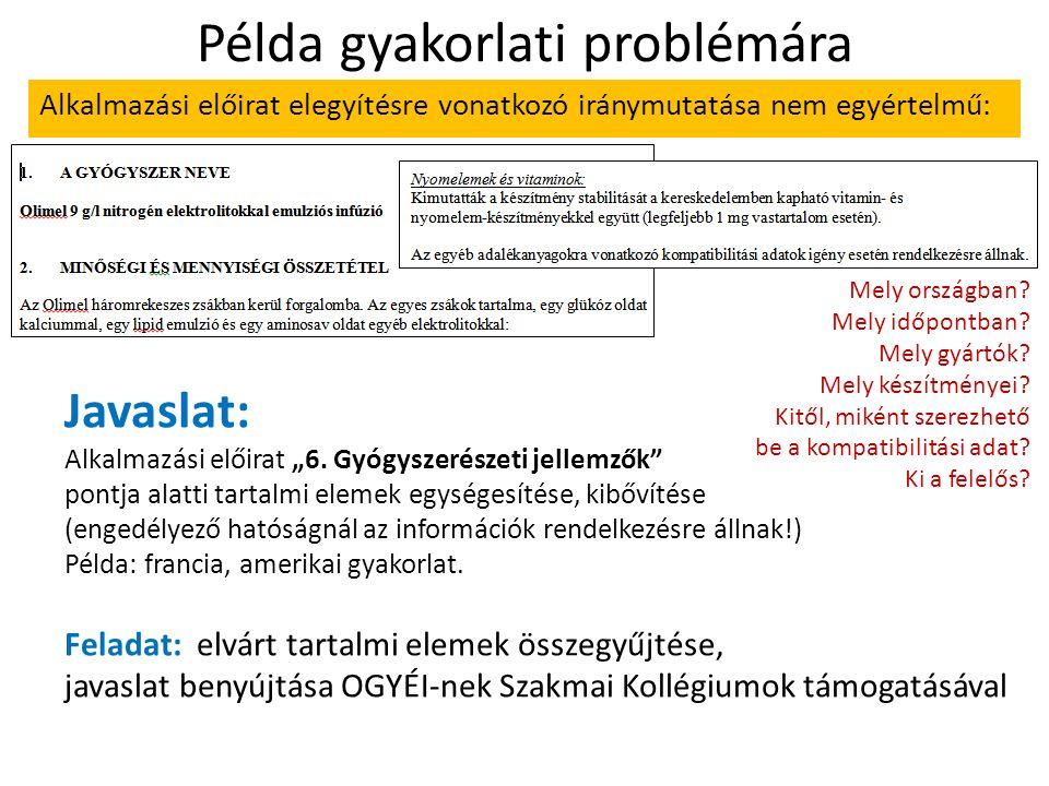 Példa gyakorlati problémára Alkalmazási előirat elegyítésre vonatkozó iránymutatása nem egyértelmű: Mely országban.
