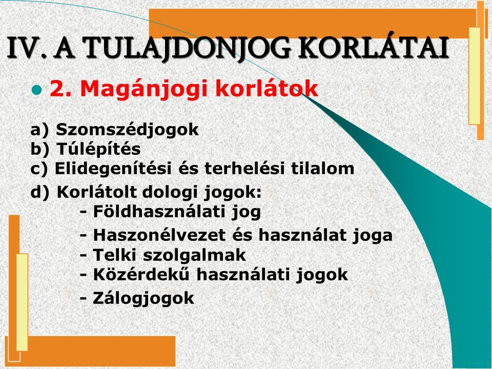 IV. A TULAJDONJOG KORLÁTAI 2.