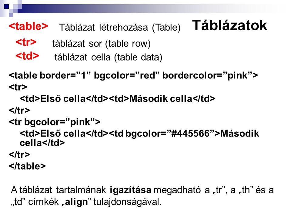 Táblázatok Első cella Második cella Első cella Második cella Táblázat létrehozása (Table) táblázat sor (table row) táblázat cella (table data) A táblá