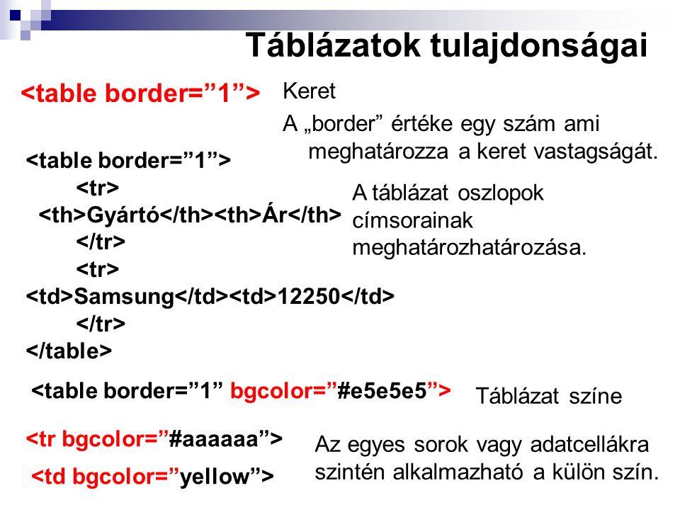 """Keret A """"border"""" értéke egy szám ami meghatározza a keret vastagságát. Táblázatok tulajdonságai Gyártó Ár Samsung 12250 A táblázat oszlopok címsoraina"""