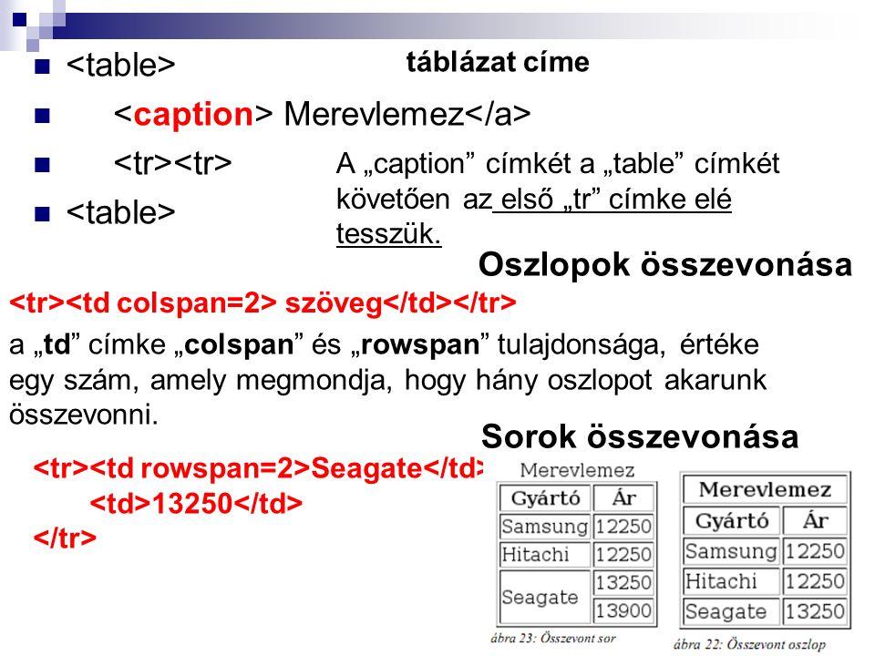 """A """"caption"""" címkét a """"table"""" címkét követően az első """"tr"""" címke elé tesszük. Merevlemez táblázat címe a """"td"""" címke """"colspan"""" és """"rowspan"""" tulajdonsága"""