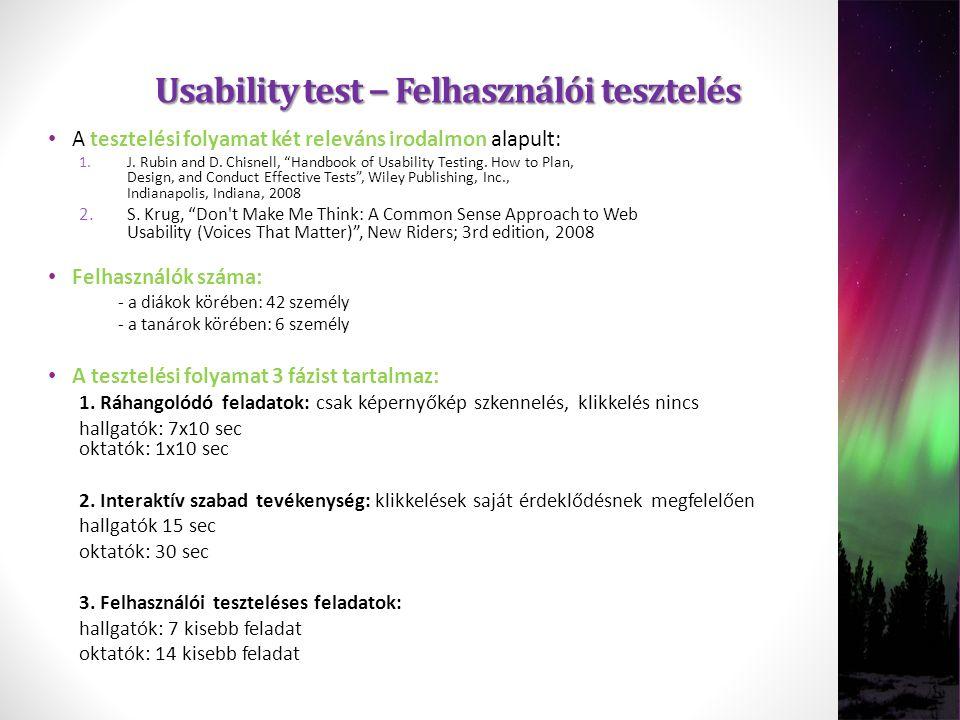 """Usability test − Felhasználói tesztelés A tesztelési folyamat két releváns irodalmon alapult: 1.J. Rubin and D. Chisnell, """"Handbook of Usability Testi"""