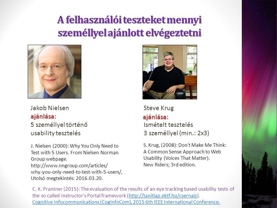 A felhasználói teszteket mennyi személlyel ajánlott elvégeztetni Jakob Nielsen 5 személlyel történő usability tesztelés Steve Krug Ismételt tesztelés