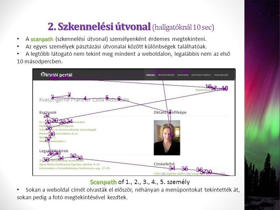 2. Szkennelési útvonal 2. Szkennelési útvonal (hallgatóknál 10 sec) Scanpath Scanpath of 1., 2., 3., 4., 5. személy Sokan a weboldal címét olvasták el