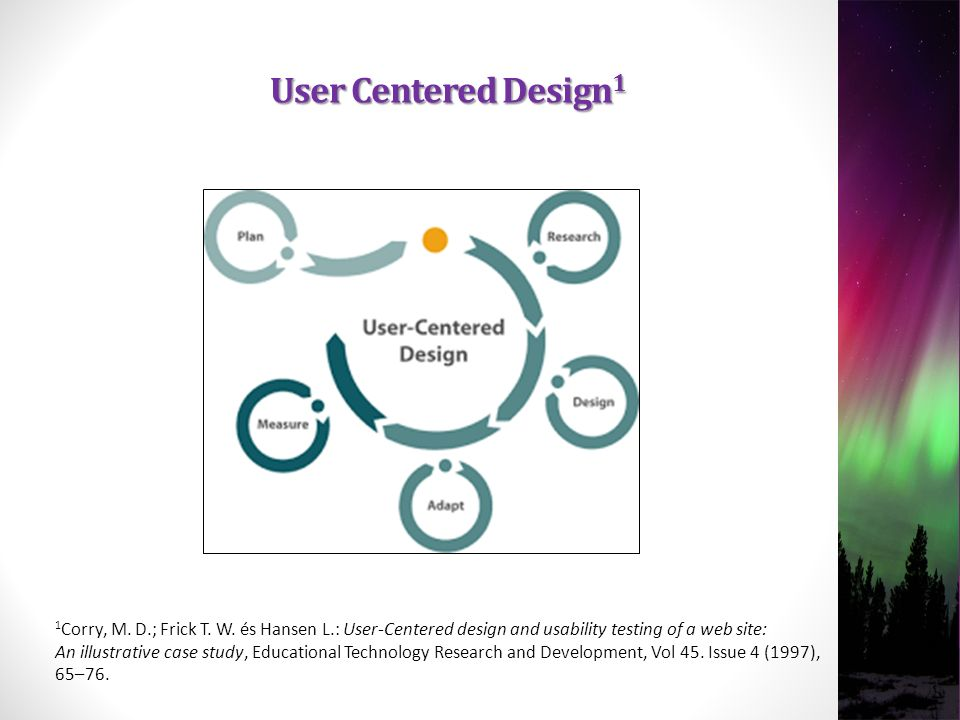 1 Corry, M. D.; Frick T. W. és Hansen L.: User-Centered design and usability testing of a web site: An illustrative case study, Educational Technology