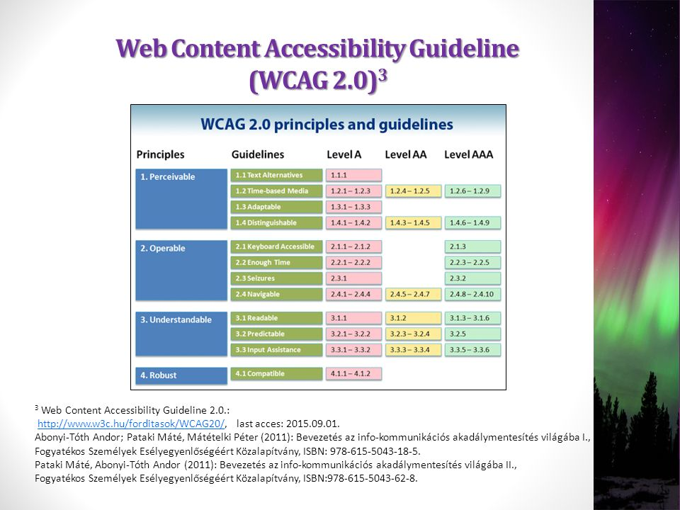 3 Web Content Accessibility Guideline 2.0.: http://www.w3c.hu/forditasok/WCAG20/, last acces: 2015.09.01.