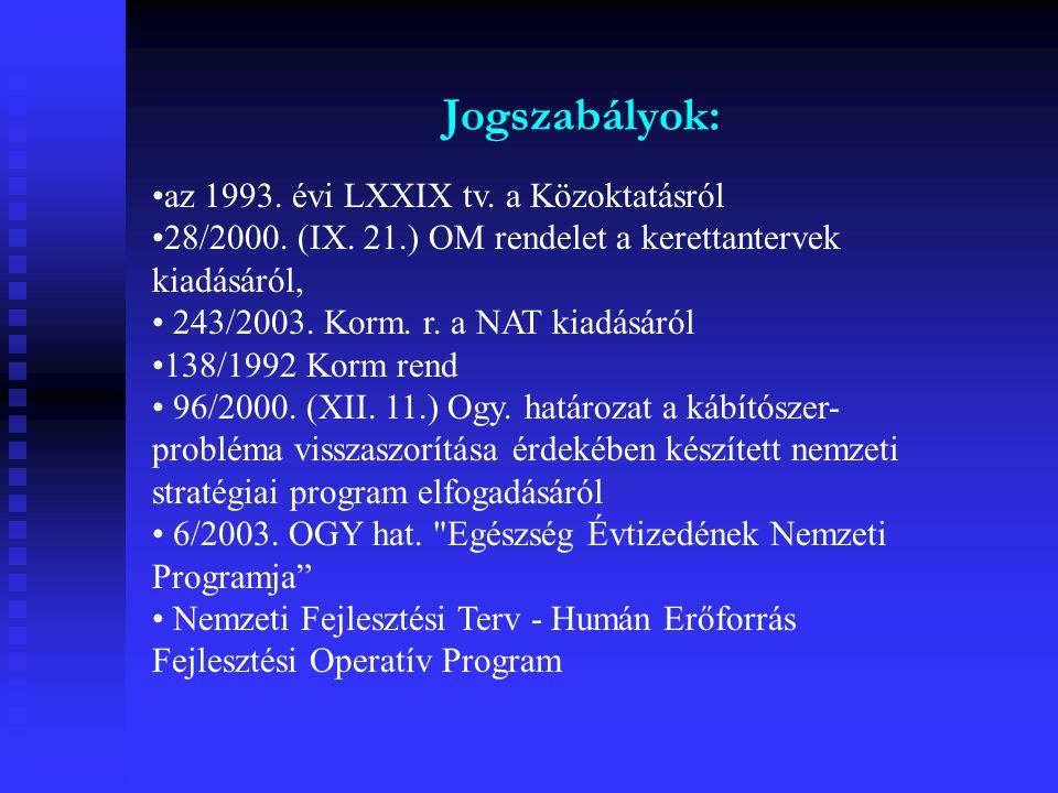 Jogszabályok: az 1993. évi LXXIX tv. a Közoktatásról 28/2000.