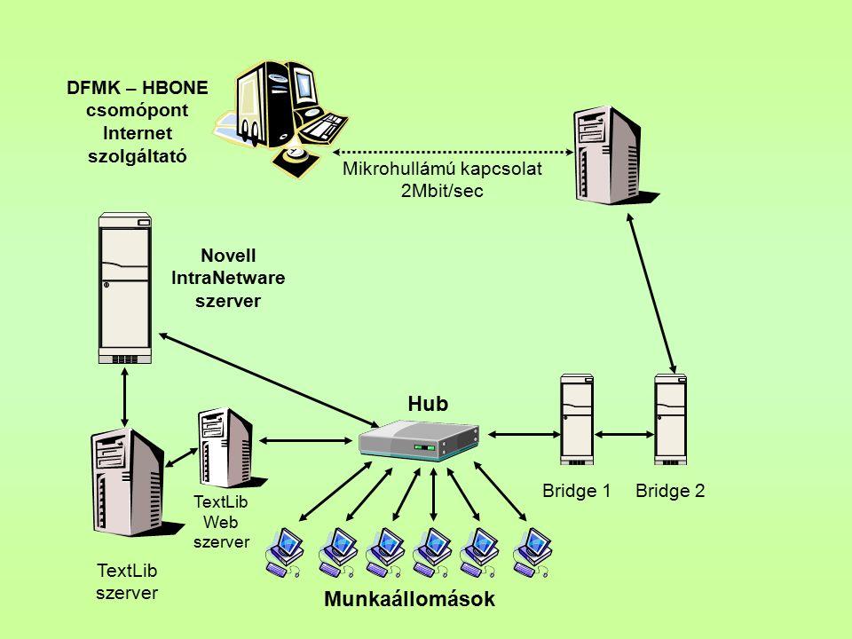  Technikai Fénymásoló Telefonmellék-állomás (3) + (1)fax  Számítástechnikai feltételek Önálló helyi hálózat (Novell Intranet Networe 4.11) Integrált
