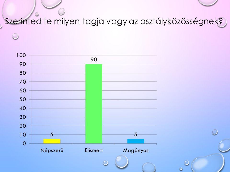 Kreativitás felmérés 3., 4.A + 4.