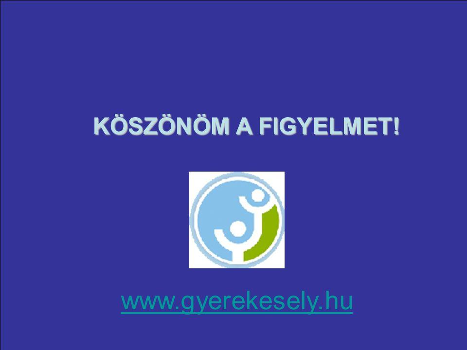 www.gyerekesely.hu KÖSZÖNÖM A FIGYELMET!
