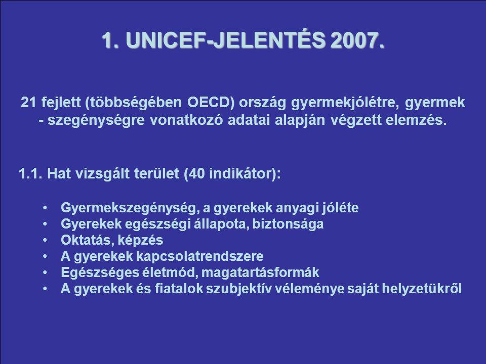 1. UNICEF-JELENTÉS 2007.