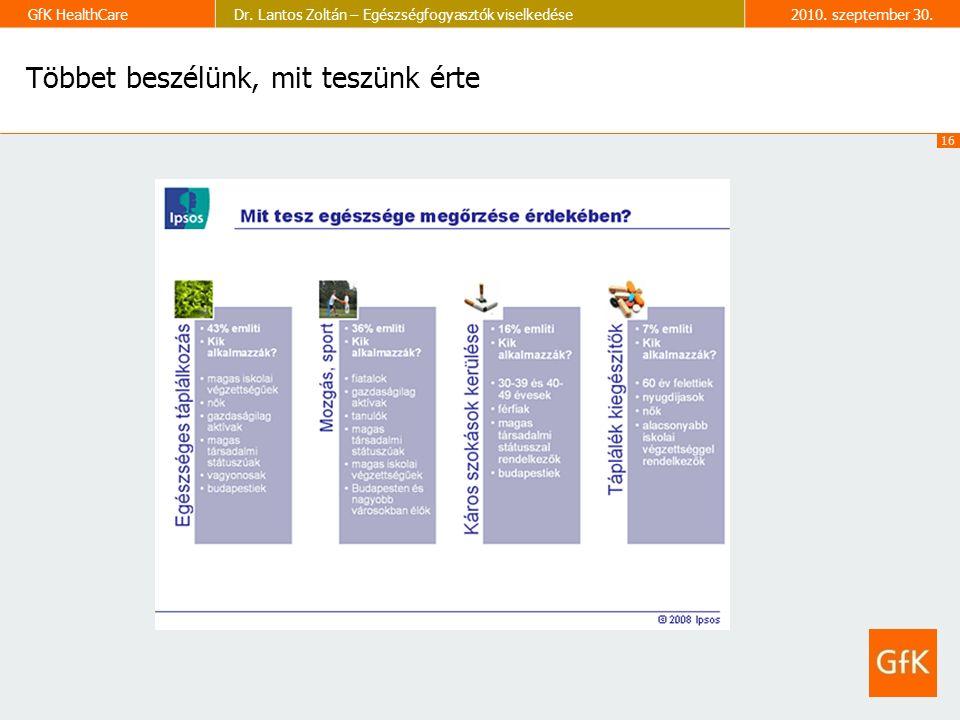 16 GfK HealthCareDr. Lantos Zoltán – Egészségfogyasztók viselkedése2010.