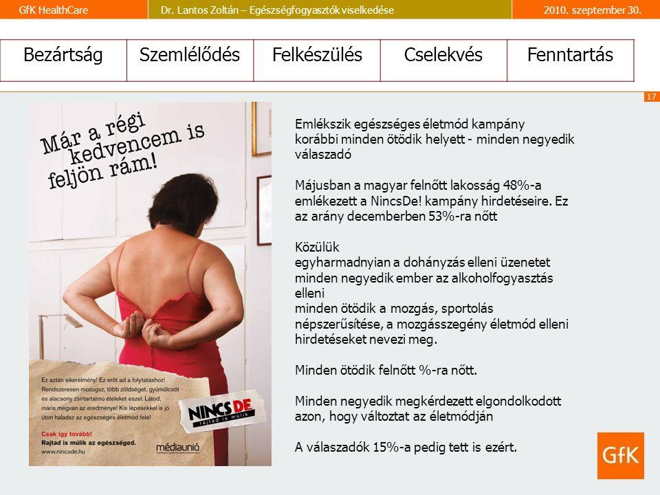 17 GfK HealthCareDr. Lantos Zoltán – Egészségfogyasztók viselkedése2010.