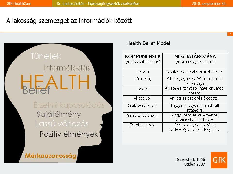 7 GfK HealthCareDr. Lantos Zoltán – Egészségfogyasztók viselkedése2010.
