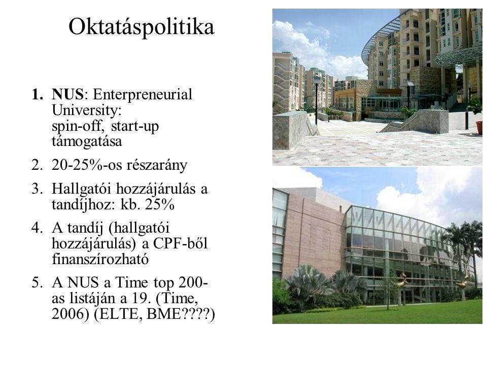 Oktatáspolitika 1. NUS: Enterpreneurial University: spin-off, start-up támogatása 2.