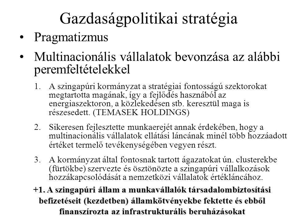 Oktatáspolitika 1.NUS: Enterpreneurial University: spin-off, start-up támogatása 2.