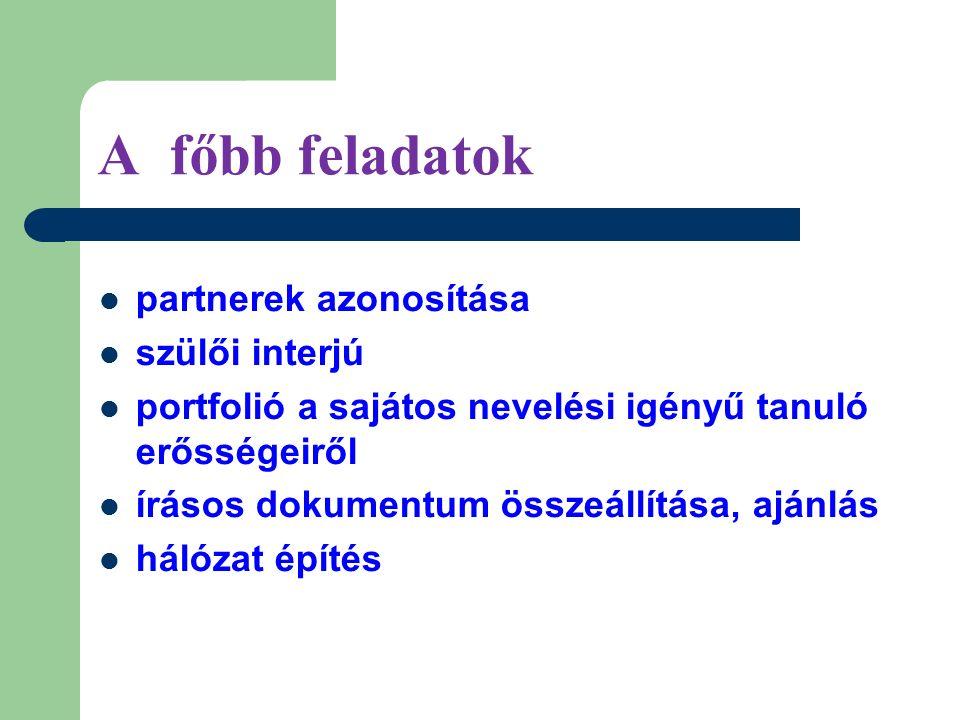A kezdő lépések Partnerek azonosítása A két 7.