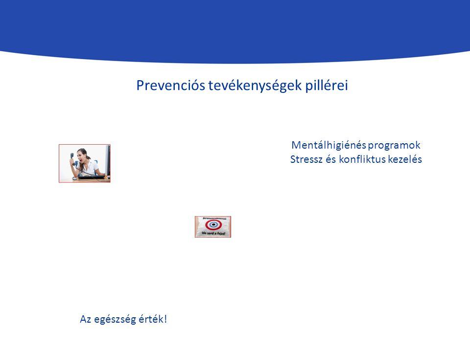 Prevenciós tevékenységek pillérei Mentálhigiénés programok Stressz és konfliktus kezelés Az egészség érték!